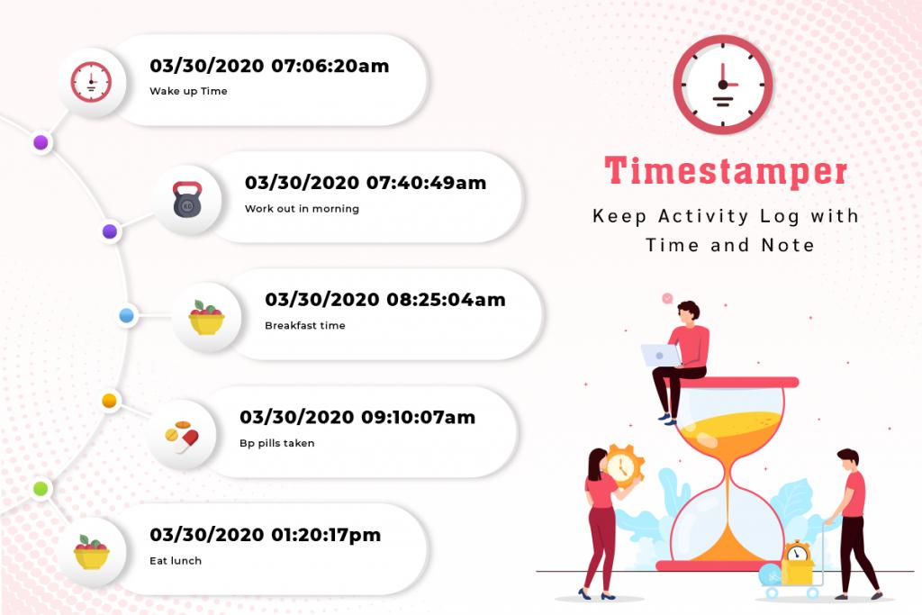 Timestamper log