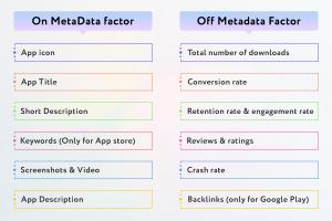 ASO on metadata / off metadata